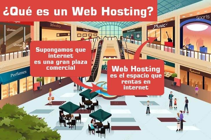 cuál es el mejor hosting