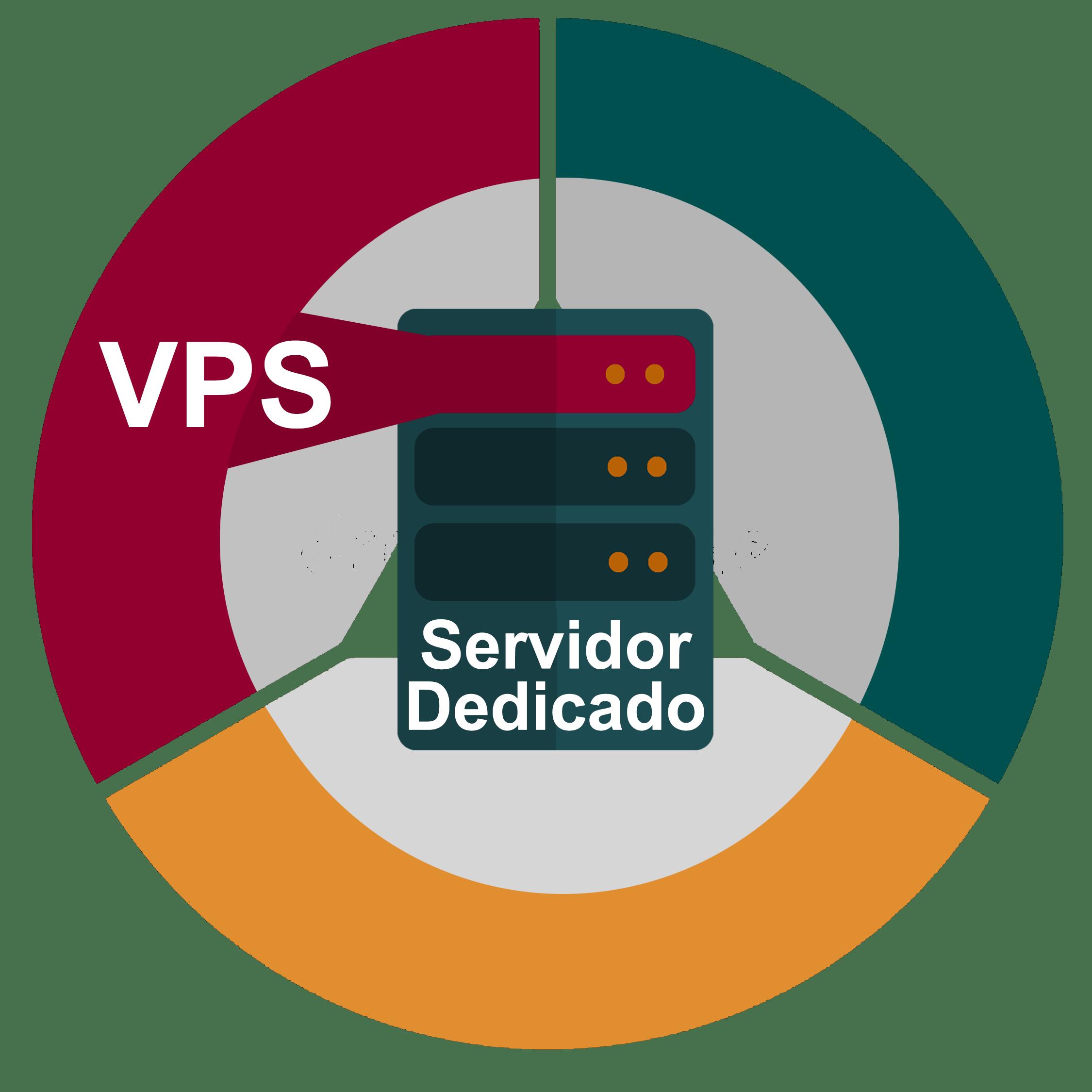 Hosting VPS en M?xico