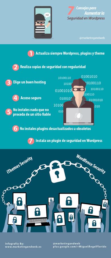 Seguridad Woedpress