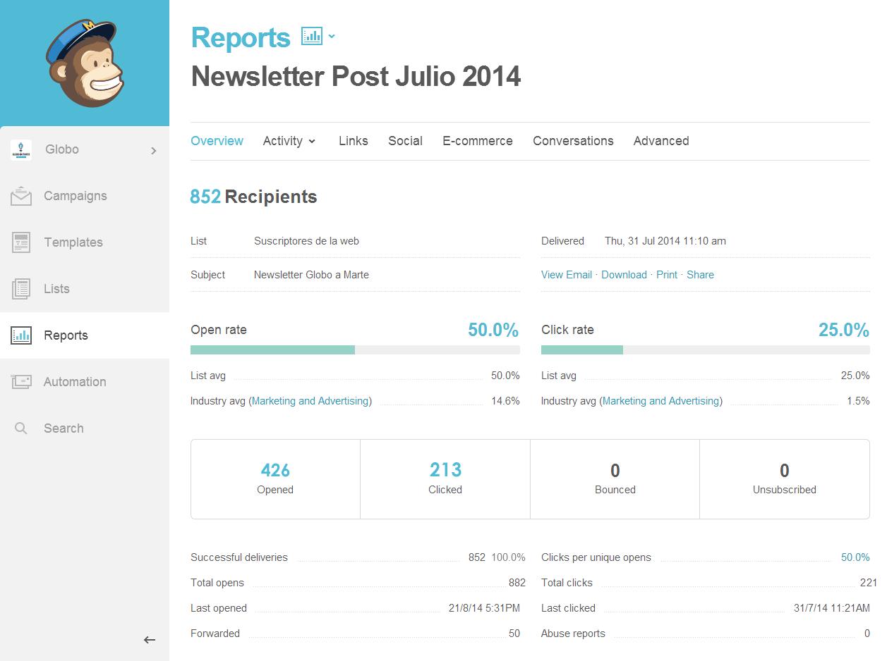 Ejemplo de Reporte de estadísticas en Mailchimp